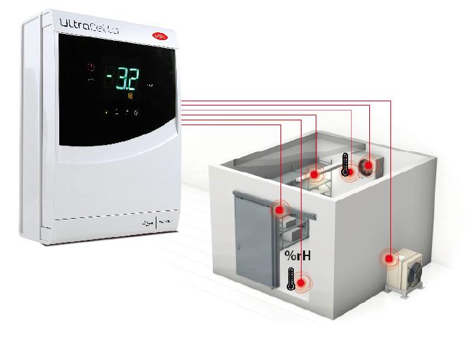 Temperature Control For Small Room
